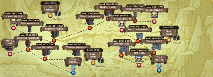Death Vulcano Map